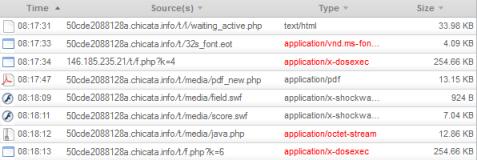 20121219_pceu_extractions
